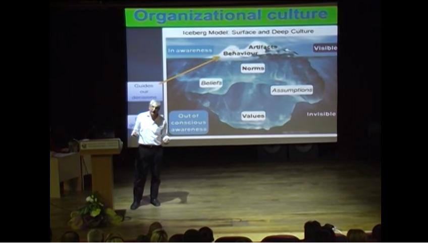 Smart Future - Organizational Culture