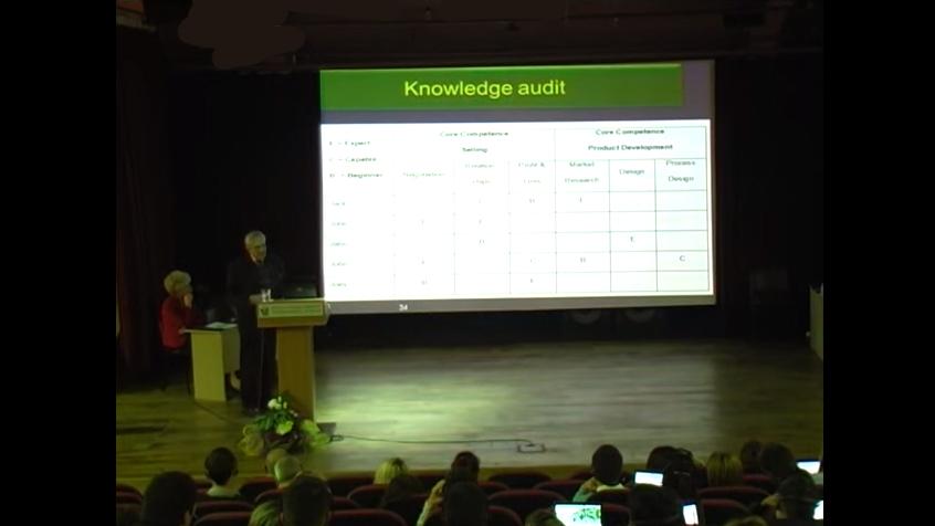Управление на знанието и социално-мрежови инструменти за бизнеса